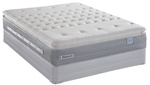 Sealy Posturepedic Plush Euro Pillowtop Queen Mattress Set