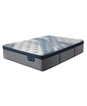 Serta iComfort by Blue Fusion 1000 14.5 inch Hybrid Luxury Firm Euro Pillow Top Mattress - California King